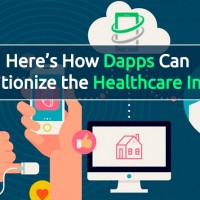 Decentralized applications- Dapps & Healthcare.
