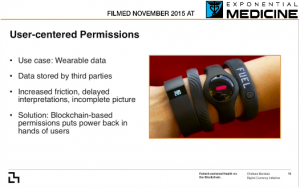 Blockchain in wearables