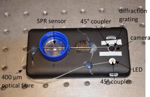 SPR sensor-2