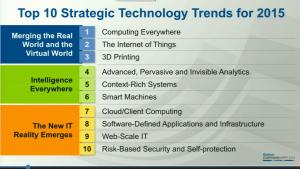 Top 10 technology 2015