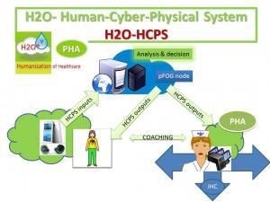 H2O-HCPSfin -r7-acer-r7-acer
