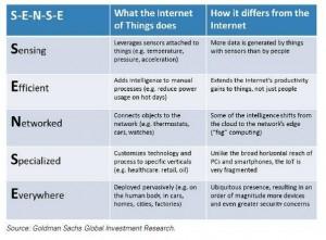 S-E-N-S-E framework