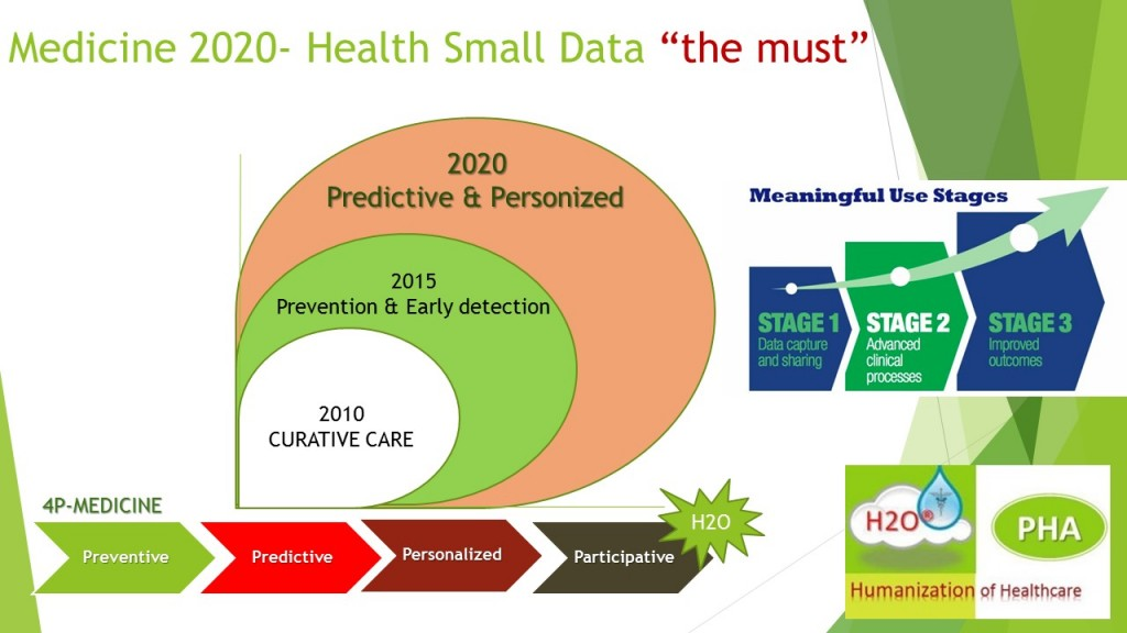 Health Small Data in H2O