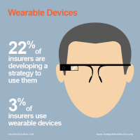 wearable-devices-200x200